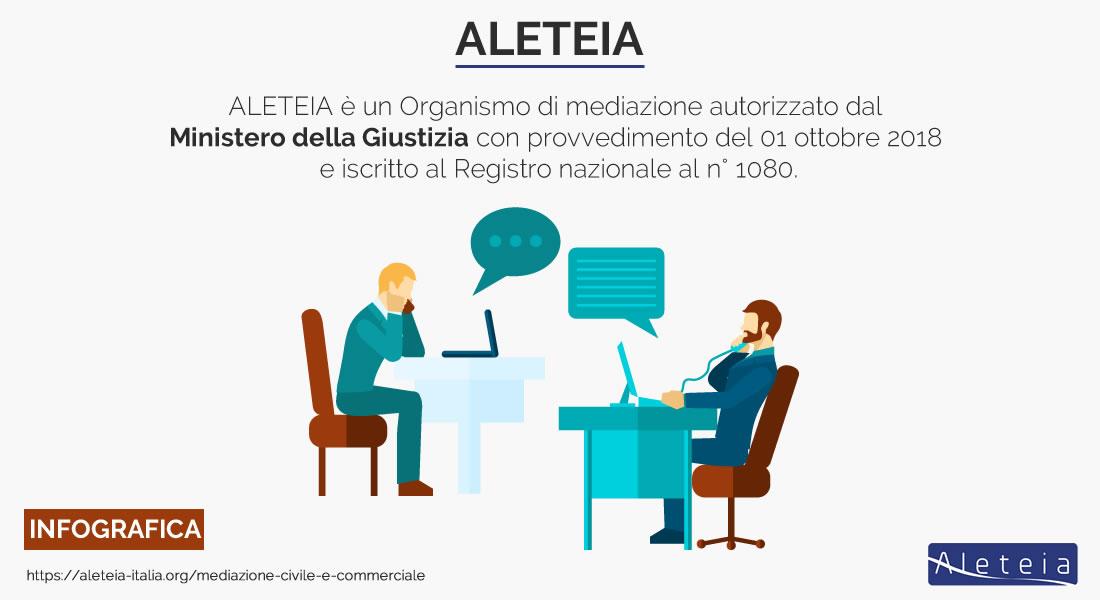 aleteia-mediazione-civile-commerciale